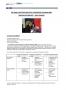 2008/728 The National Seafood Industry Leadership Program 2008 (Gail Spriggs)