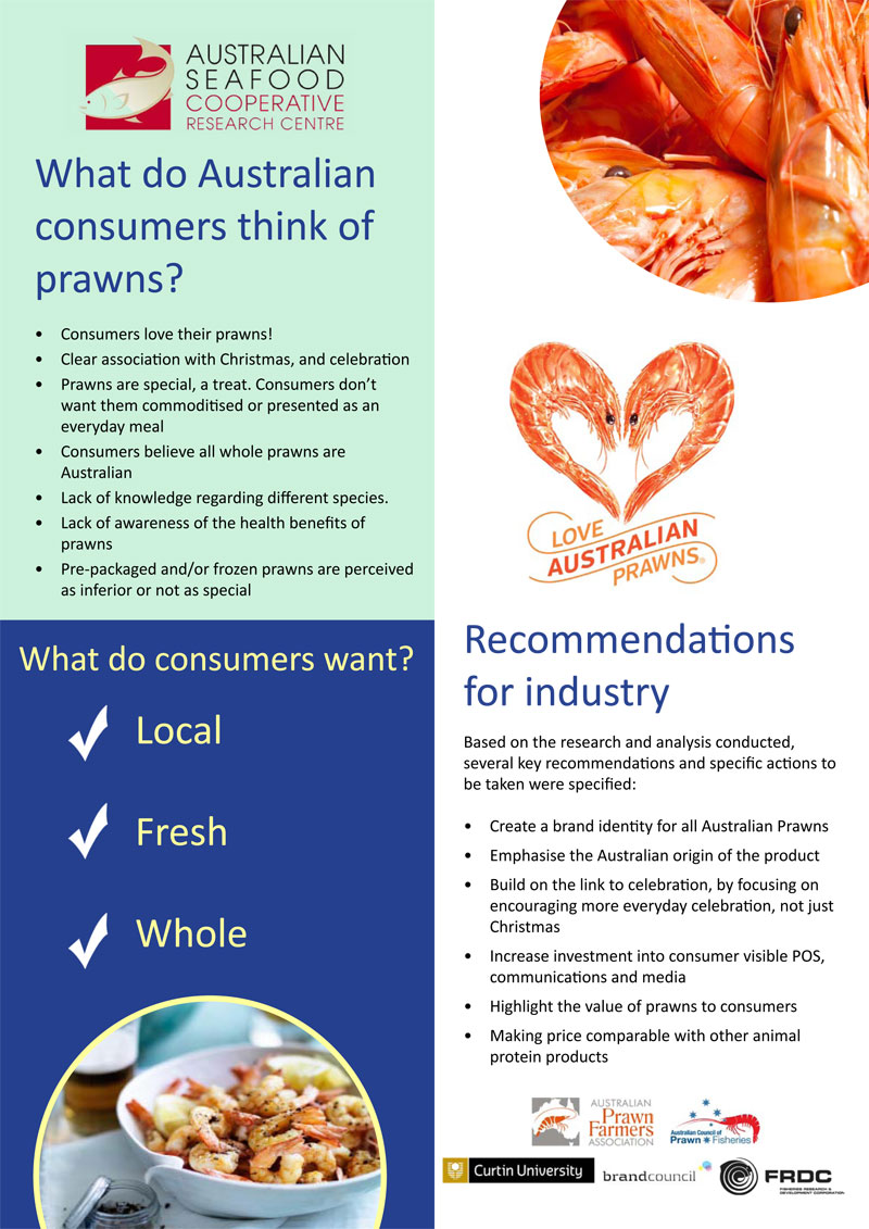 Prawns-consumer-research-factsheet-web